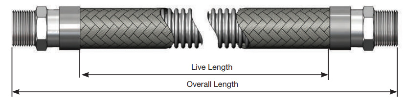 Overall hose length consideration example.
